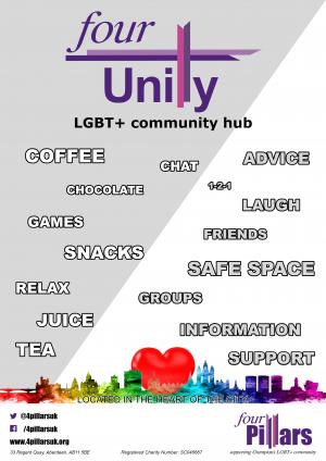 Four Unity